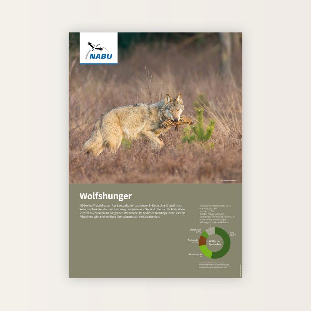Printmedien: NABU Bundesverband